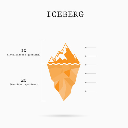 advisement: Risk analysis iceberg with Intelligence quotient and Emotional quotient vector design.