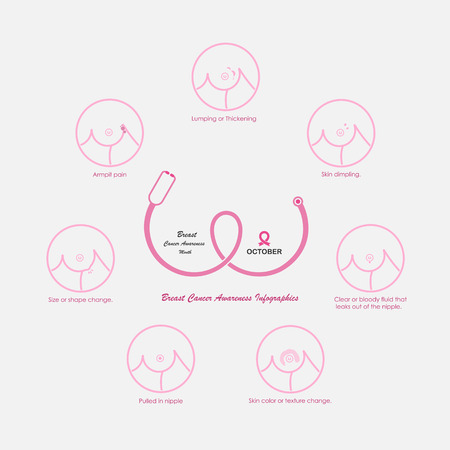 Prevention of cancer.Self-examination.Breast Cancer October Awareness Month Campaign concept.Women health concept.Breast cancer awareness month logo design.Realistic pink ribbon.Vector illustration
