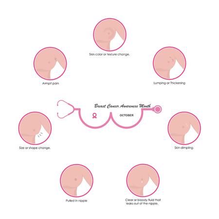 Prévention du cancer.Auto-examen.Concept de campagne du mois de sensibilisation au cancer du sein octobre.Concept de santé des femmes.Création du logo du mois de sensibilisation au cancer du sein.Ruban rose réaliste.Illustration vectorielle Logo