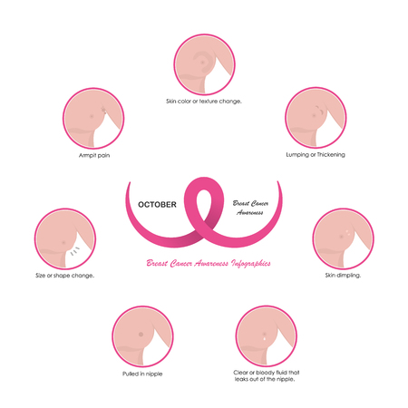 Prevention of breast cancer.Self-examination.Breast Cancer October Awareness Month Campaign concept.Women health concept.Breast cancer awareness month logo design.Realistic pink ribbon.Vector illustration