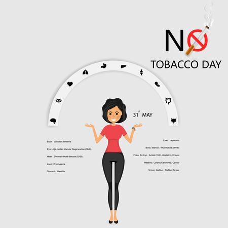 Pretty woman and Quit Tobacco vector logo design template.May 31st World No Tobacco Day concept.Stop Smoking.No Smoking Day.No Tobacco Day Awareness Idea Campaign.Vector illustration. Illustration
