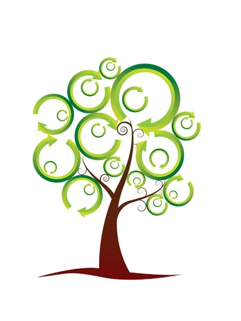warming: Ecology tree