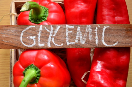 Word GLYCEMIC on an abstract background