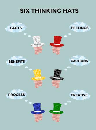 pensando: Baja hombre de pensamiento poli. Crear car�cter pol�gono pensamiento del hombre. Teor�a seis sombreros de pensamiento.