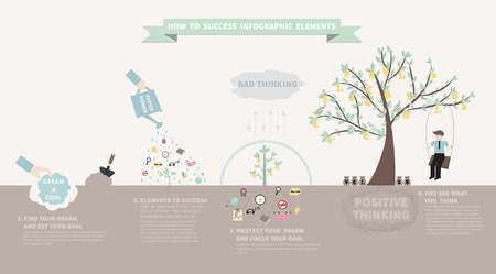 How to success infographic elements vector. Illustration explain concept of planning for your future by cute cartoon.