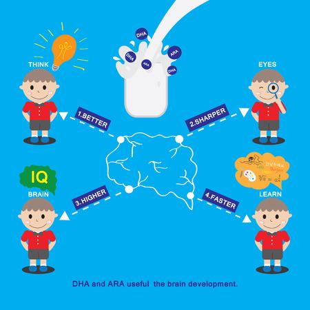 nutrientes: Niños icono del diseño vectorial. Nutrientes DHA y ARA contribuye a conectar las diferentes partes del cerebro. Y el potencial desarrollo del cerebro en los niños.