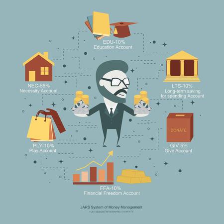 long term: JARS System of Money Management. Saving concept. Flat design infographic illustration.