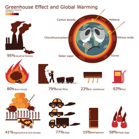 Broeikaseffect en de opwarming van de aarde infographic elementen. Illustratie plat design.