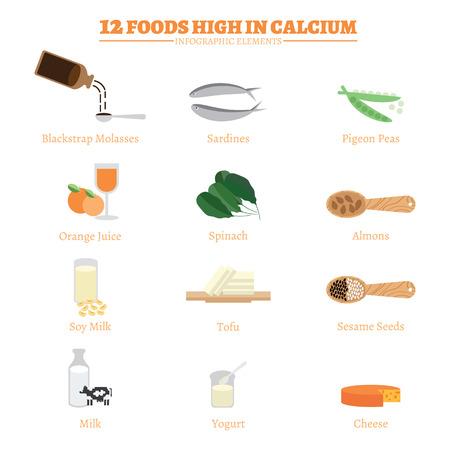 12 alimentos con alto contenido de elementos de Infografía de calcio. el concepto de salud diseño plano.