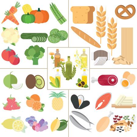 Die 5 Lebensmittelgruppe Ernährung gesunde Lebensmittel Infografik.