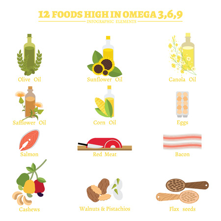 12 best brain foods for brain function in omega-3, omega-6, omega-9 infographic elements. Health Care concept flat design.