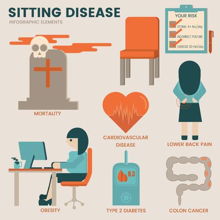 Sentado infografía enfermedad.