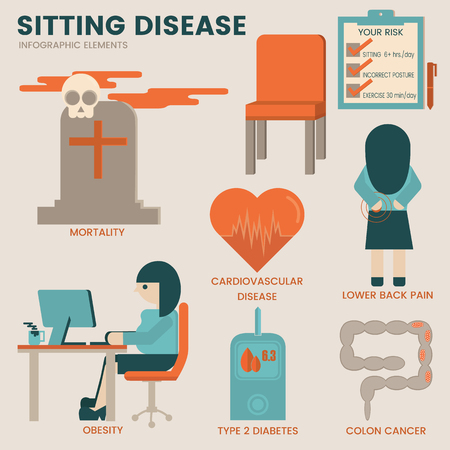 colon cancer: Sitting disease infographic. Illustration