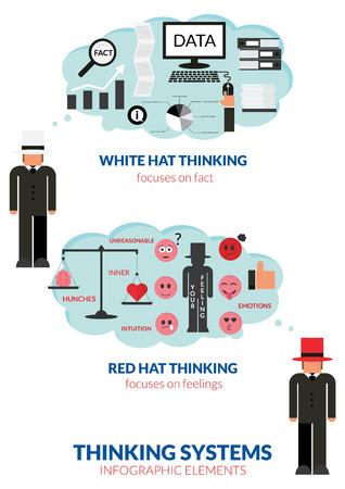 hombre rojo: Cómo utilizar el sistema de pensamiento con el sombrero blanco y los elementos infográficos sombrero rojo. Pensando sistema de seis sombreros de pensamiento de diseño ilustración plana.