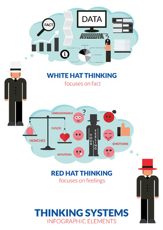 How to use thinking system with white hat and red hat infographic elements. Thinking system from six thinking hats flat illustration design.