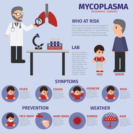 infection: Mycoplasma respiratory infection infogrpahic elements.