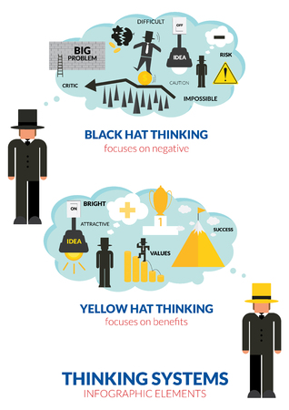 how to: How to use thinking system with black hat and yellow hat infographic elements. Thinking system from six thinking hats flat illustration design.