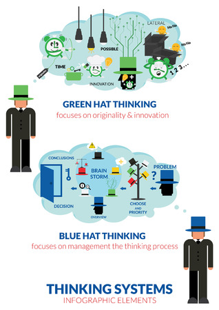 How to use thinking system with green hat and blue hat infographic elements. Thinking system from six thinking hats flat illustration design. Illustration