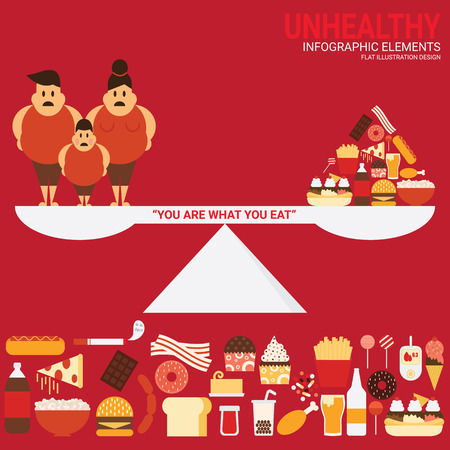 be careful: Unhealthy Family. Unhealthy food. Bad habits. Unhealthy concept with infographic elements flat illustration design.
