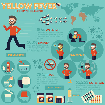 yellow fever: Yellow fever infographic. Symptoms, Preventions and Treatment flat illustration design. Dangerous from mosquito. Outbreak from mosquito.