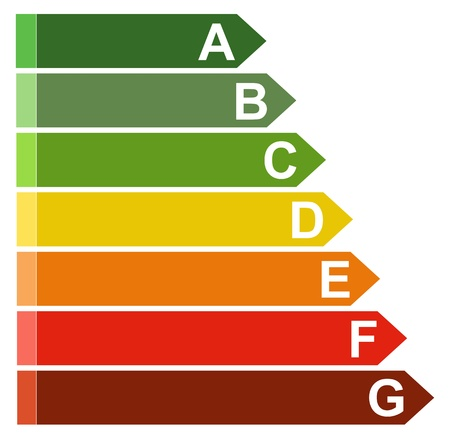 Illustrated energy efficiency rating chart with white background. photo