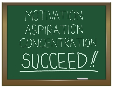 concentration: Illustration depicting a green chalkboard with the words motivation aspiration concentration succeed written in white chalk.