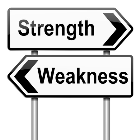 weakness: Illustration depicting a roadsign with a strength and weakness concept. White background.
