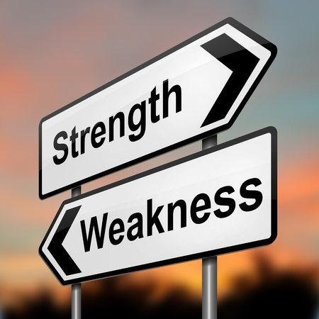 weakness: Illustration depicting a roadsign with a strength and weakness concept. Blurred dusk background.