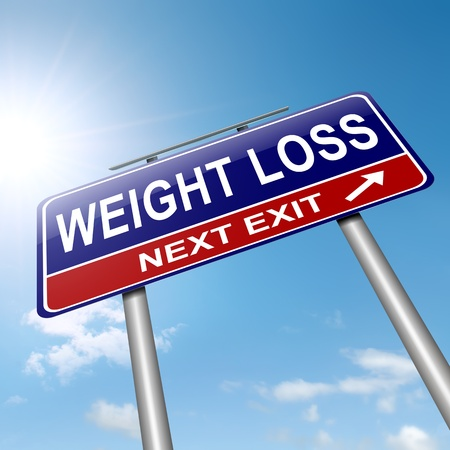loss: Illustration depicting a roadsign with a weight loss concept  Sky background