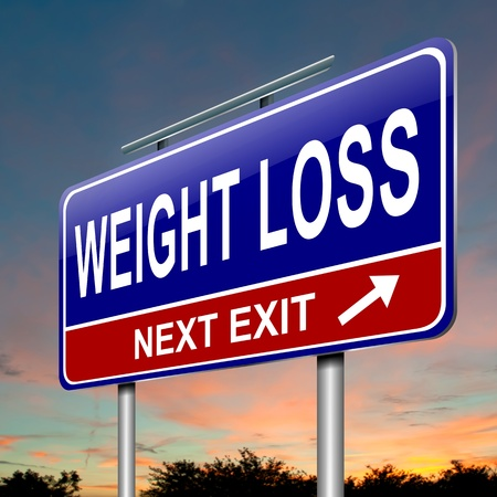 fits in: Illustration depicting a roadsign with a weight loss concept  Sunset sky background