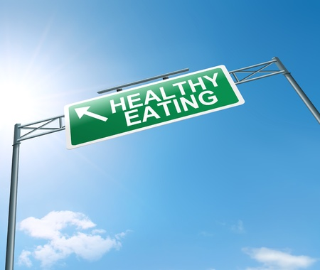 lower body: Illustration depicting a roadsign with a healthy eating concept. Sky background.