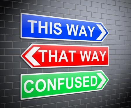 Ilustracja przedstawiająca znaki z koncepcji zamieszania.