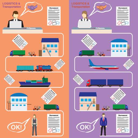 air liner: Logistics and transportation concept flat banner.