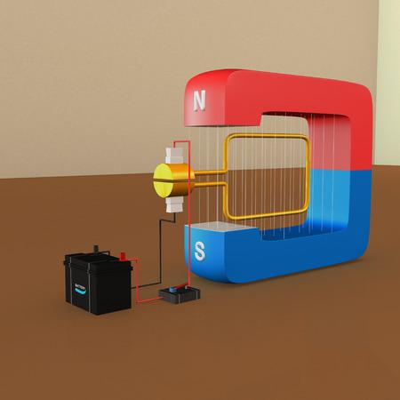 coil car: DC generator