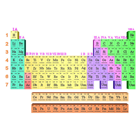 noble gas: Periodic Table