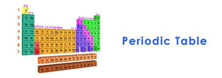 periodic table: Periodic table