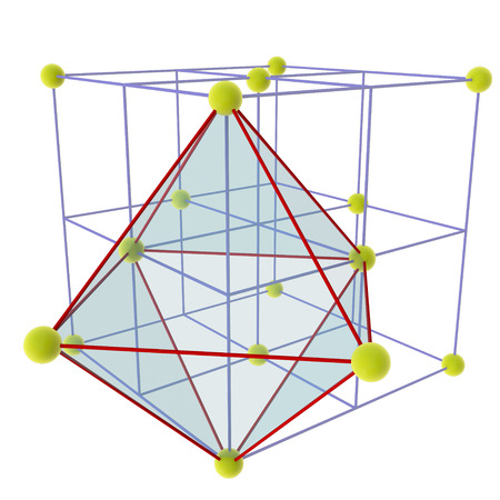 Locating Octahedral voids