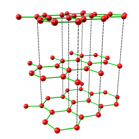 The structure of graphite