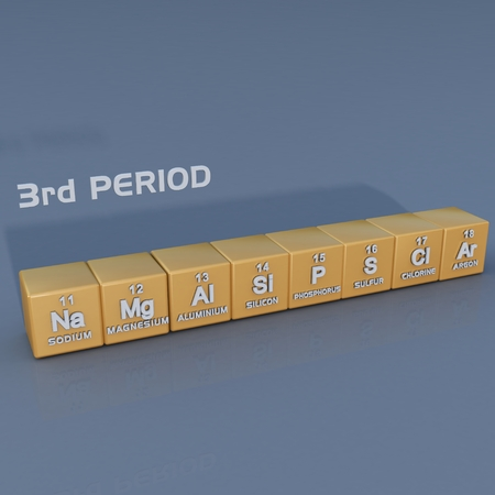 period: Periodic table 3rd period