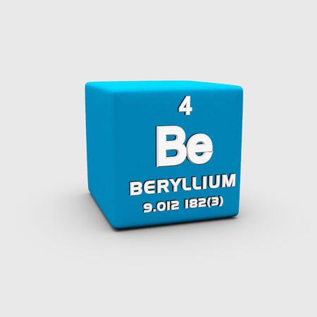 atomic: Atomic number Beryllium