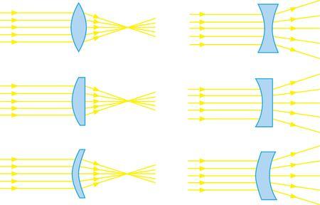 Optics physics. Ilustrace