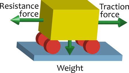 Physics 3d model