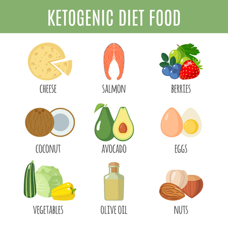 Ketogenic diet icons set in flat style isolated on white background. Keto food collection. Healthy food. Vector illustration.