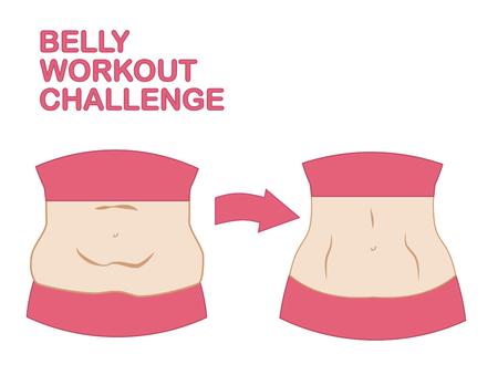 Bauch Training Herausforderung, Verschiedene Arten Körper, Bauch ...