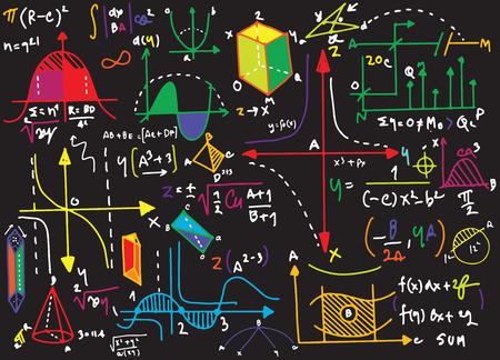 Physikalische Formeln und Phänomen. handgezeichnete Abbildung. Wissenschaftsrat mit Mathe. Physikunterricht in der Schule, Vektor-Illustration