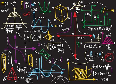 Fórmulas físicas y fenómeno Ilustración dibujada a mano. tablero de ciencias con matemática. educación física en la escuela, ilustración vectorial