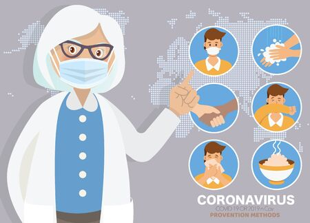 Coronavirus (COVID-19)preventions. Doctor explain Infographics, wear face mask, wash hands, eat hot foods and avoid going risk places. Vector illustration. Idea for coronavirus outbreak and preventions.