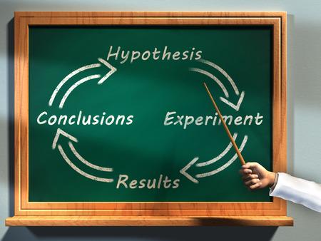 metodo cientifico: El científico utiliza un pizarrón para explicar los pasos del método científico. Ilustración digital.