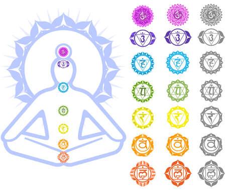 swadhisthana: Siete Chakras y la espiritualidad s�mbolos  Vectores
