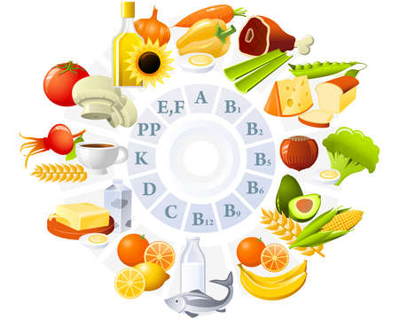 and vitamin: Table of vitamins - set of food icons organized by content of vitamins Illustration